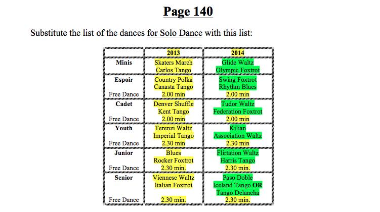 danze 2014 solo dance